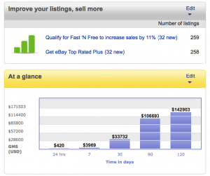 improve your sales on ebay