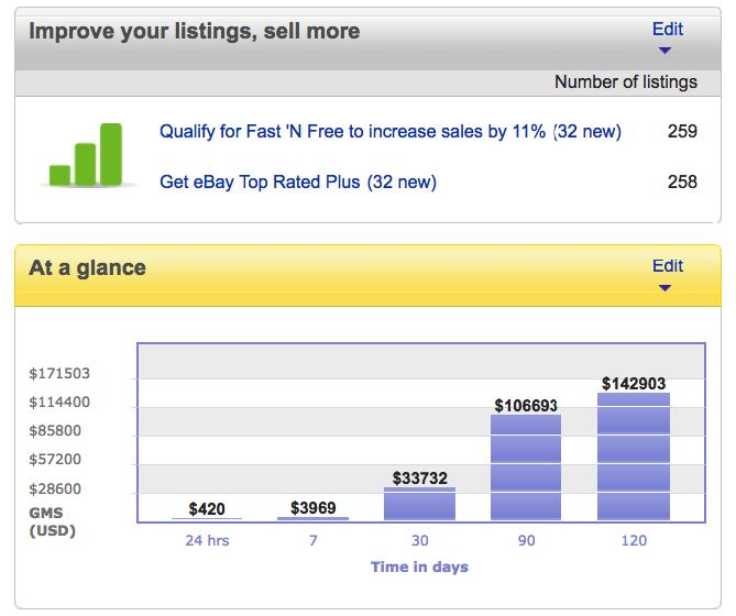 improve your sales on ebay